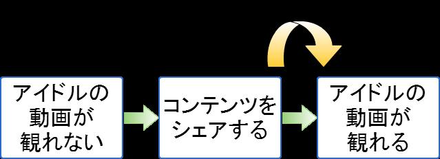 行動分析4.png