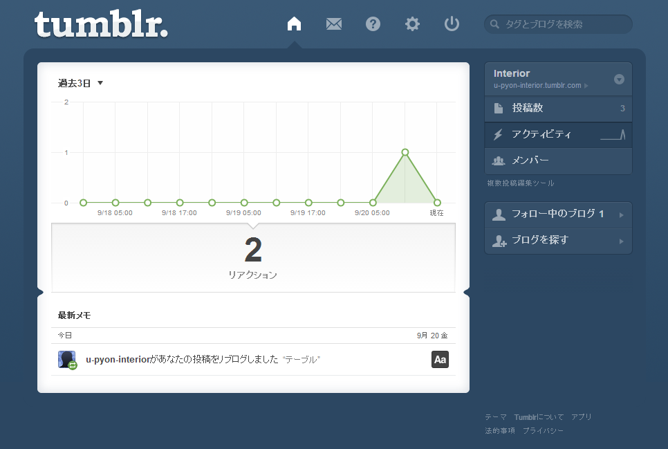 tumblr_activity.png